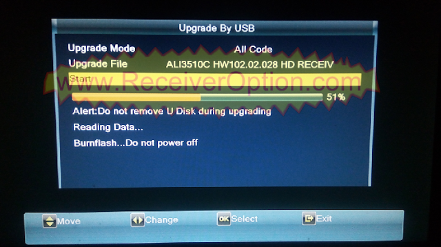 ALI3510C HW102.02.028 HD RECEIVER TEN SPORTS NEW SOFTWARE WITHOUT ERROR