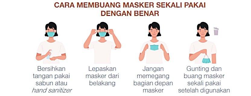 cara yang benar membuang masker