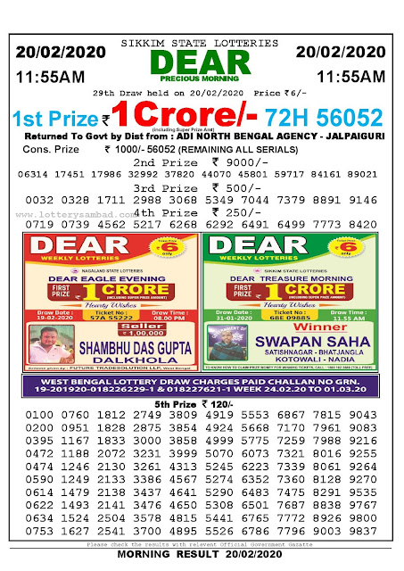 Lottery Sambad 20.02.2020 Sikkim Lottery Result 11.55 AM
