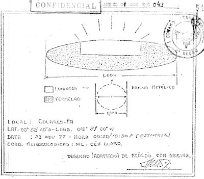 desenho-operação-prato