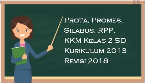 Prota, Promes, Silabus, RPP, KKM Kelas 2 SD Kurikulum 2013 Revisi 2018