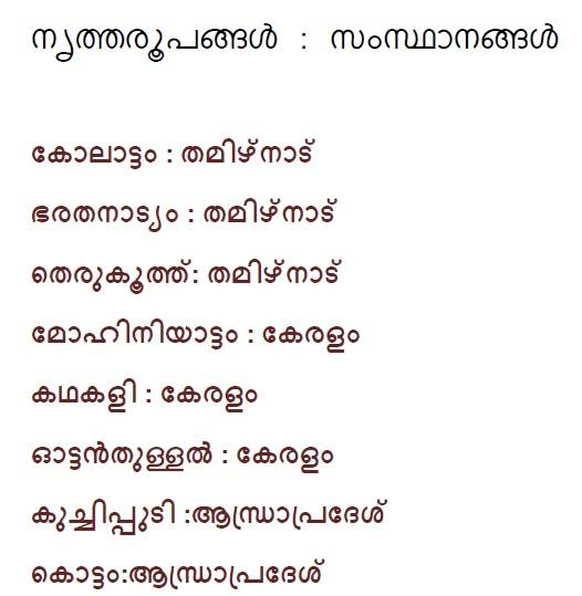 Different dance forms of india with states in Malayalam Kerala PSC GK
