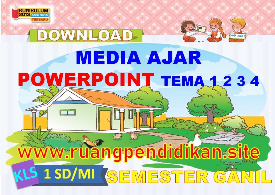 Media Ajar Power Point Kelas 1 SD/MI  Tema 1 2 3 4