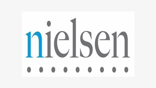 Nielsen Recruitment 2021 For Trainee Analyst | Bachelor's Degree