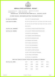 Off. Kerala Lottery Result 30.09.2021, Karunya Plus Lottery KN-388 result