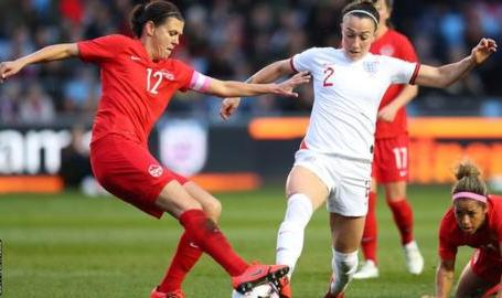 Canada vs USA Streaming Free OLYMPICS WOMEN - CONCACAF QUALIFICATION PLAY-OFF Soccer 4k net tv