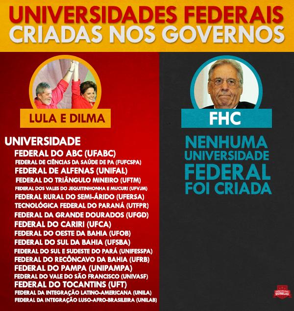 Resultado de imagem para Comparação entre governos do presidente Lula e governo FHC