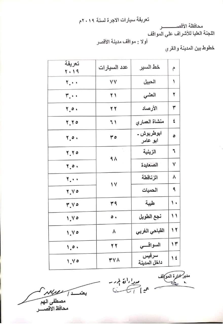 ننشر التعريفه الجديده للمواصلات داخل وبين المدن المصرية بعد زياده اسعار الوقود بجميع المحافظات FB_IMG_1562330332269