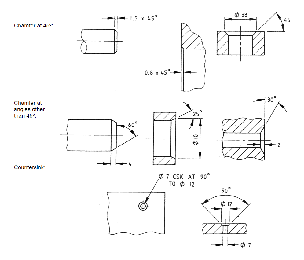 Category: Technical Drawings