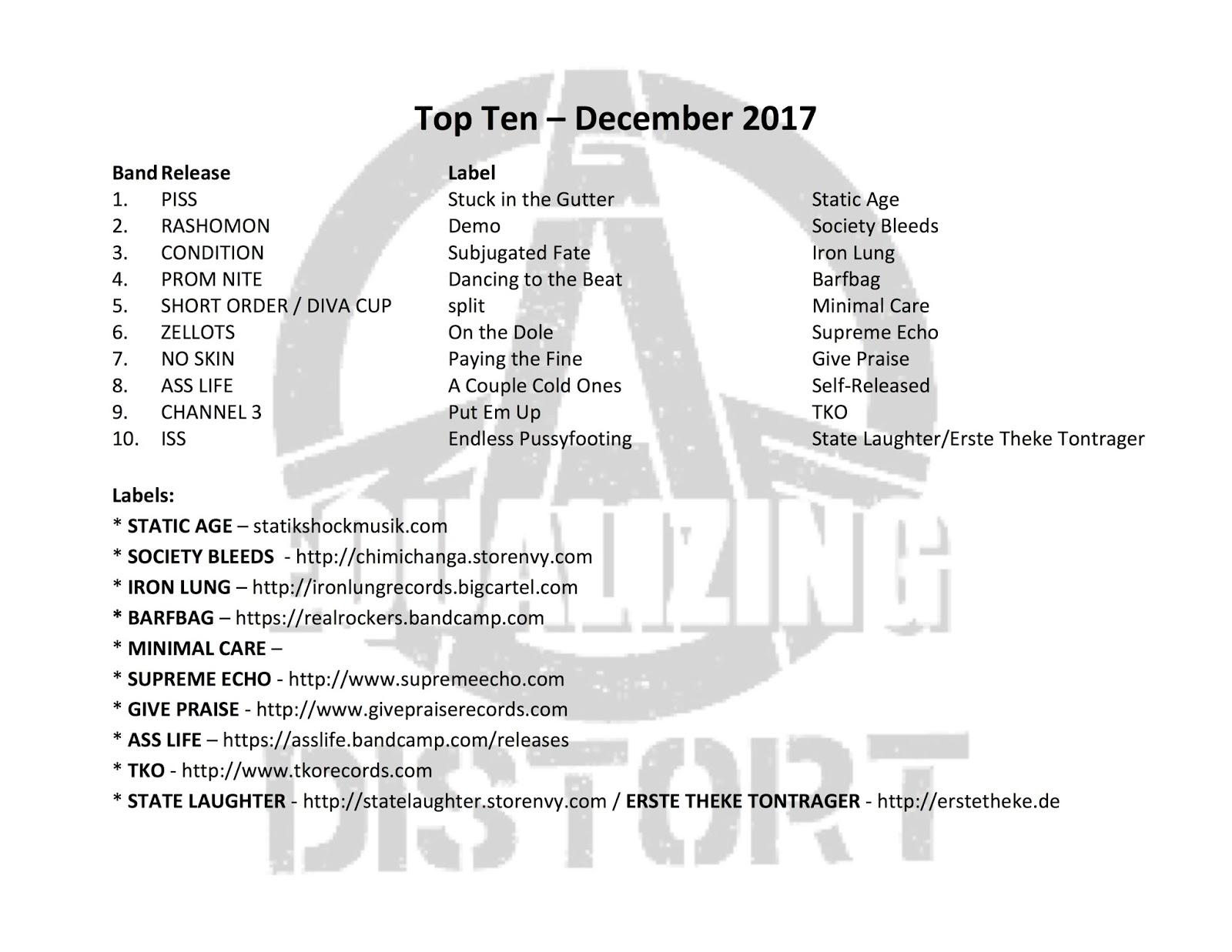 Equalizing Distort 2017