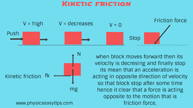 Friction in Physics static and kinetic,friction,kinetic friction,what is friction,friction in physics