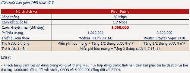 Lắp Đặt Internet FPT Tại Thị Xã Long Khánh 5