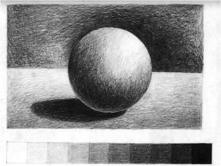 unsur unsur dalam menggambar