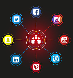 How to promote on social media, How to promote, How to use social media effectively, Using social media for business, How to promote your business on social media, How to promote business on Instagram, Uses of social media