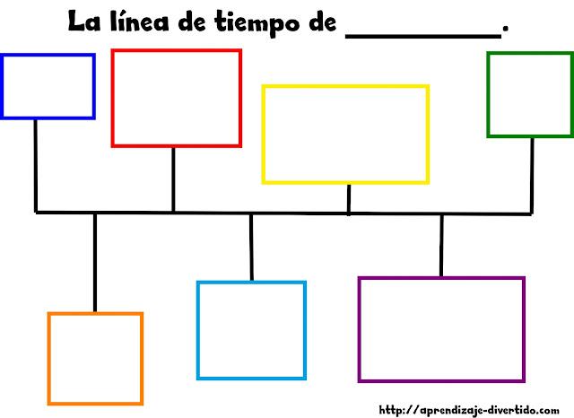 AULA CREN 2B: Lineas Del Tiempo Historia