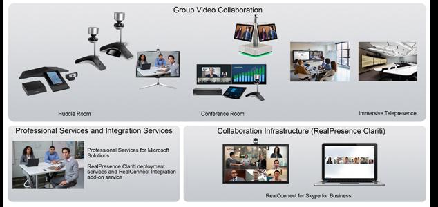 Các giải pháp hội nghị truyền hình Polycom tích hợp Skype For Business