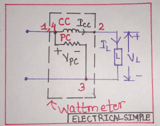 Circuit Diagram Of Wattmeter | How To Connect A Wattmeter Electrical Simple