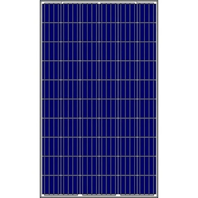 Best Solar Panels in low price- Mono Crystalline V/s Poly crystalline