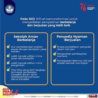 SIPLah 2021