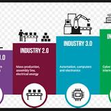 Sistem Perawatan Cerdas Mesin Era Digitalisasi Industri - Industrial Revolution 4.0