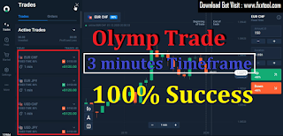 100% Success trading on 3 minutes Timeframe - Iq Olymp trade Strategy 2020