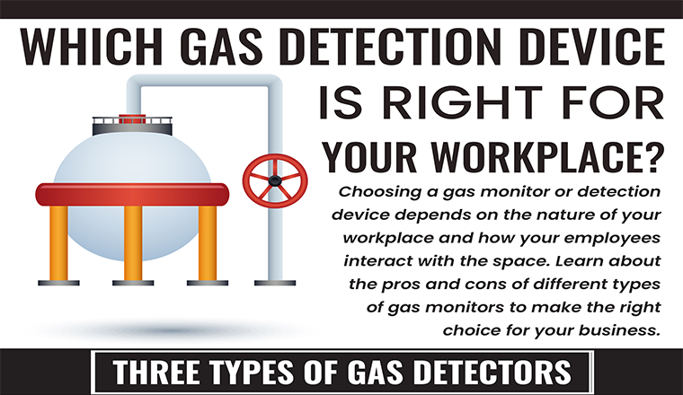 Which Gas Detection Device is Right for Your Workplace? #infographic