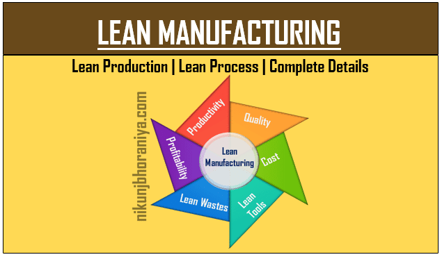 Lean Manufacturing | Definition | Concepts | Principles