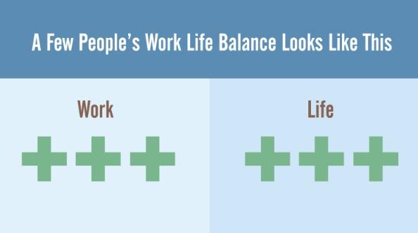 توازن حياتهم العملية