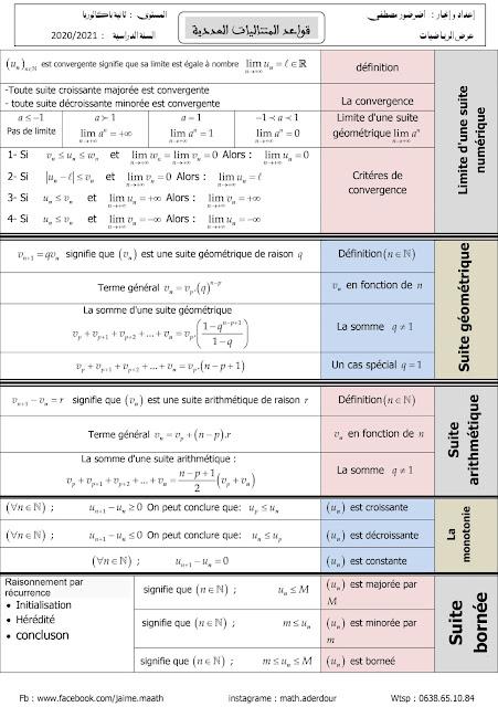 قواعد المتتاليات العددية الثانية بكالوريا عربية فرنسية