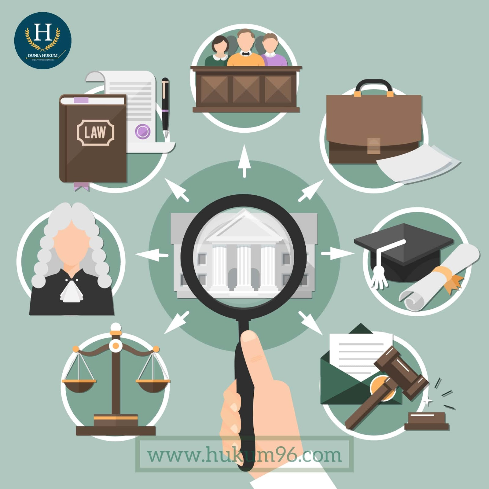 Berlakunya Hukum Pidana Menurut Tempat dan Waktu