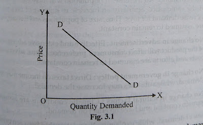 The most basic laws in economic science at the law of provide and therefore the law of demand.  Indeed, almost every economic event or phenomenon is the product of the interaction of these two law of supply and demand explains the interaction between the supply of and demand for a resource, and the effect on its price.