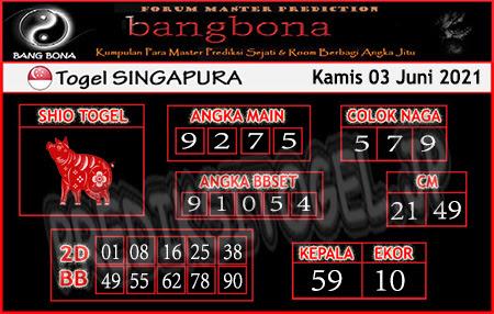 Prediksi Bangbona SGP Kamis 03 Juni 2021