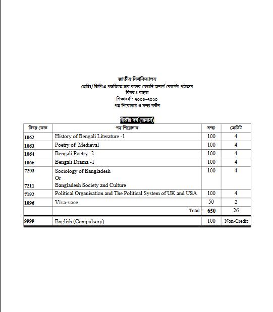 Bachelor of Arts (Honours) Syllabus Bengali H2