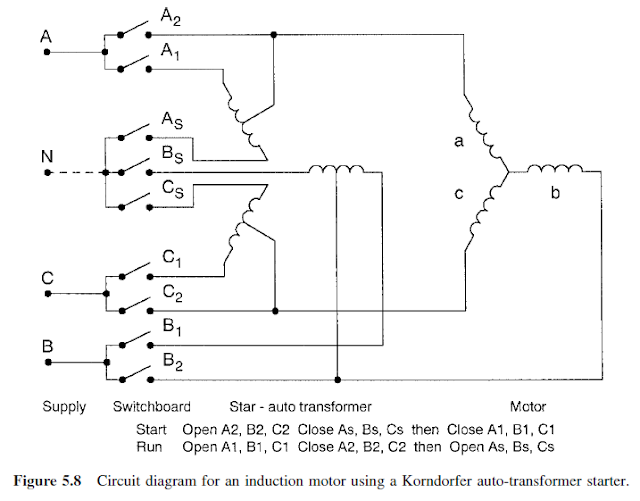 auto transformer starting of induction motor - impremedia.net auto transformer wiring diagram motor control