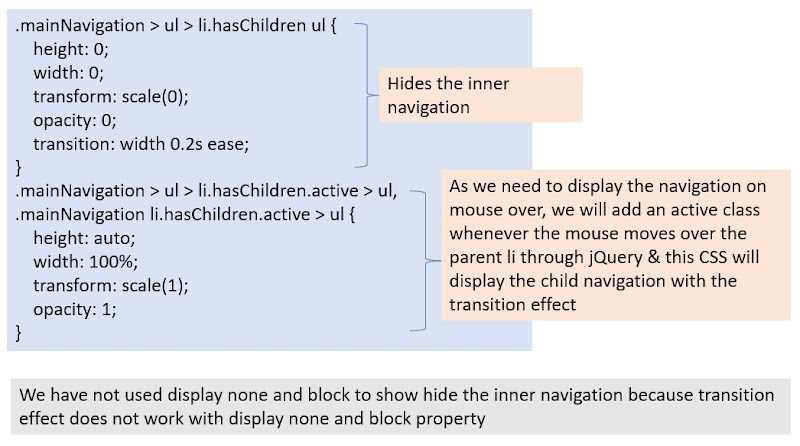 CSS to show hide inner navigation on mouse hover