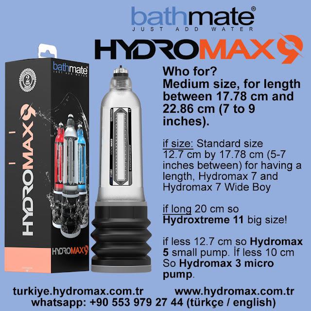 Bathmate Hydromax 9 penis pump Size chart. Best penis pumps from bathmate.
