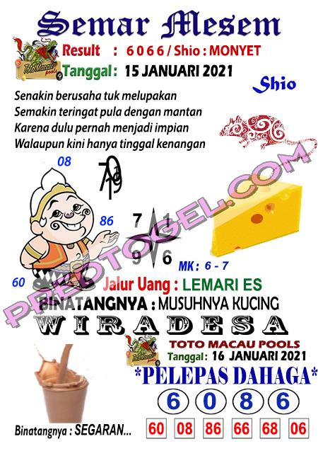 Prediksi Bangbona Toto Macau Sabtu 16 Januari 2021