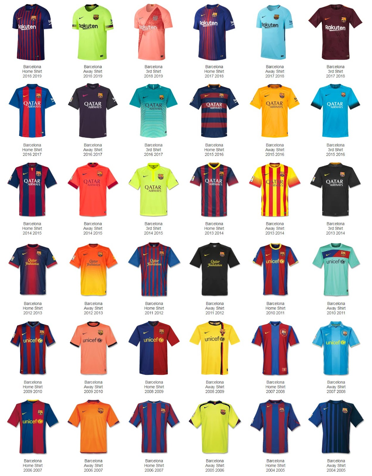 600 Goals, 38 Kits - Here Are All FC Barcelona Kits With