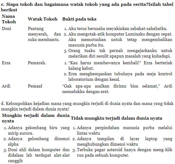 Jawaban Dari Tugas Bahasa Indonesia Halaman 153