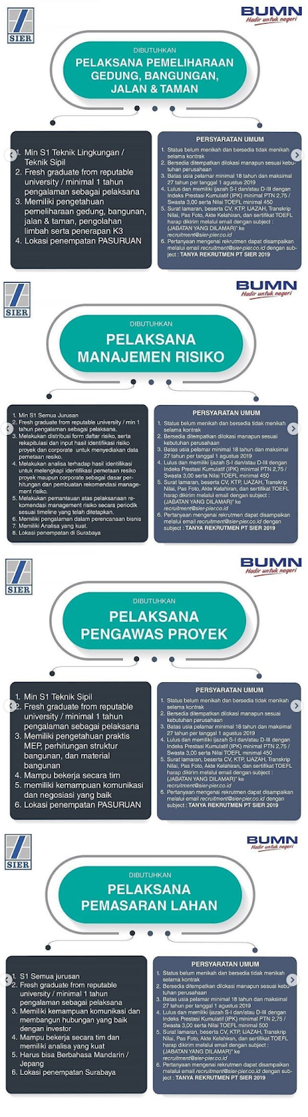 Lowongan Kerja BUMN Terbaru PT SIER Hingga 28 Juli 2019