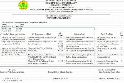 Kisi kisi dan Soal Praktek PAI dan Budi Pekerti PAdBP Beserta Materi Panduan Pedoman Penilaian terbaru 2021