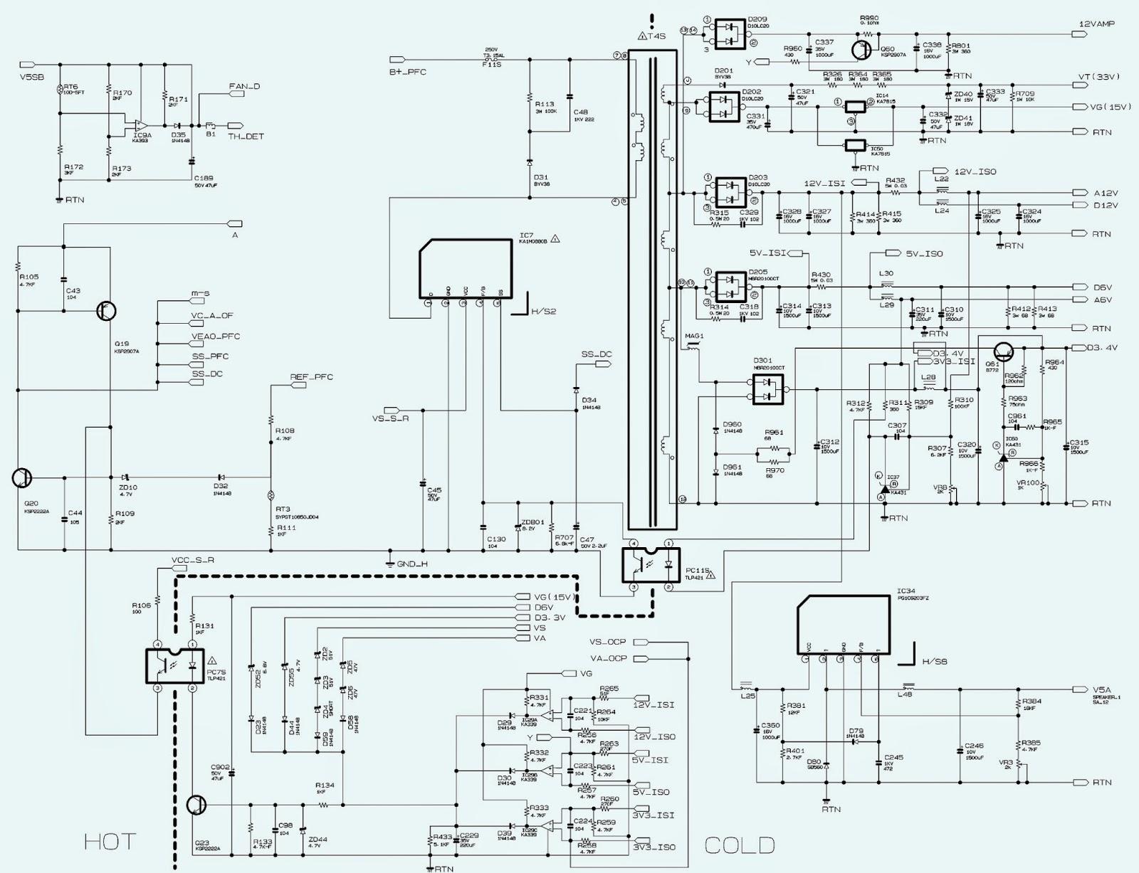 Electro Help Bn 96
