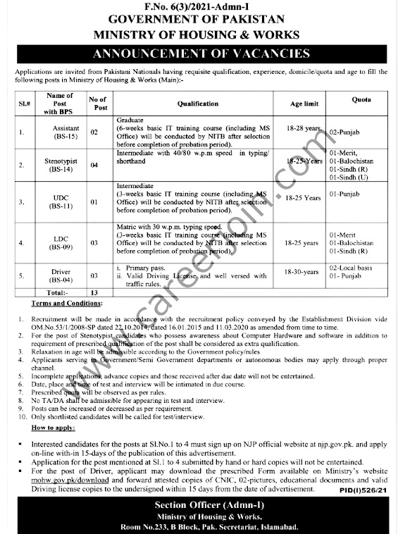Latest Jobs in Ministry Of Housing & Works 2021