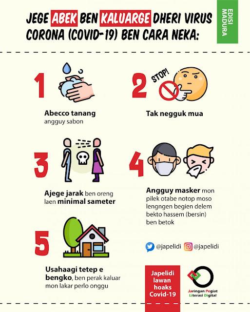 Poster Imbauan Tentang Virus Corona