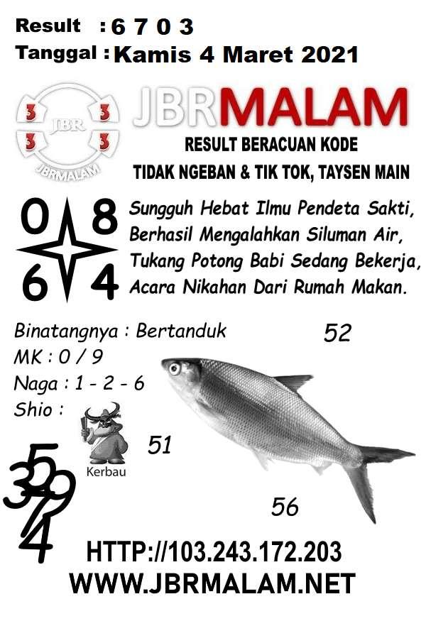 JBR Malam HK Kamis 04 Maret 2021