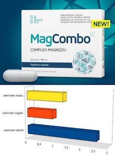 MagCombok pareri capsule uleioase cu magneziu