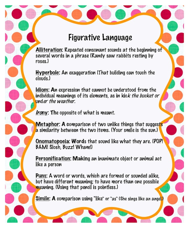 Easy-to-follow Examples of Figurative Language Used in Hamlet