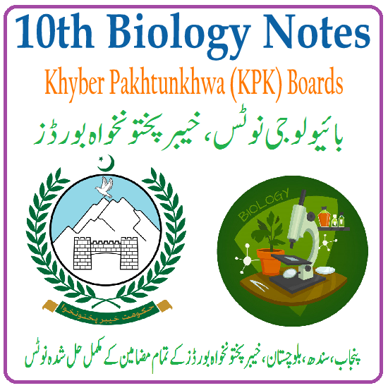 10th Class Chapter Wise Biology PDF Notes