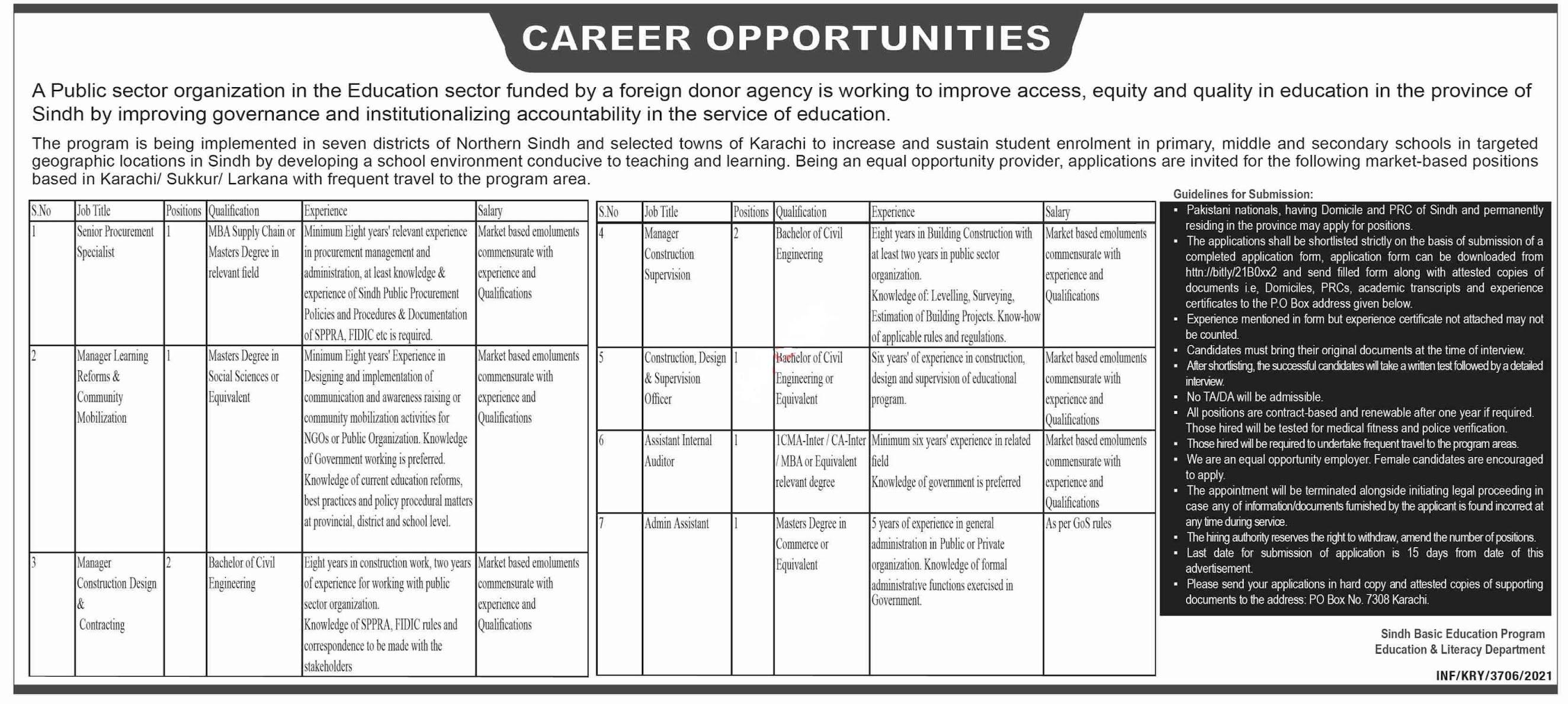 Education and Literacy Department Sindh Basic Education Program SBEP Karachi Jobs 2021