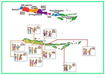 Kunci Jawaban Buku Kelas 5 SD Pembelajaran 4 Tema 1 Subtema 3